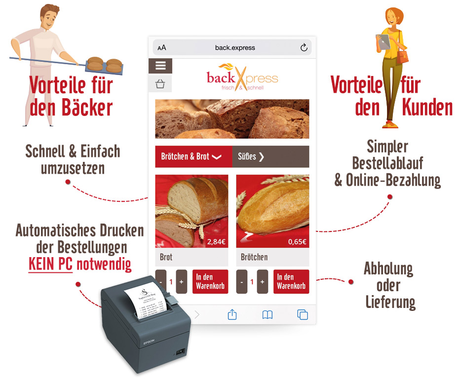 Vorteile für Bäcker und Kunden